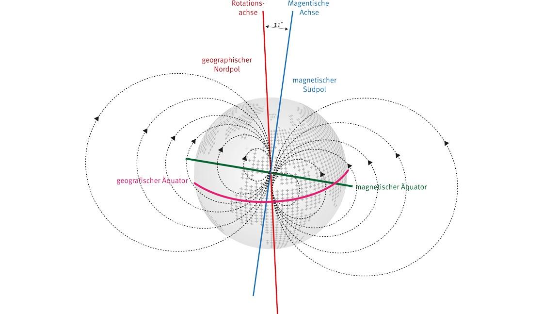 Grafikdesign Lörrach